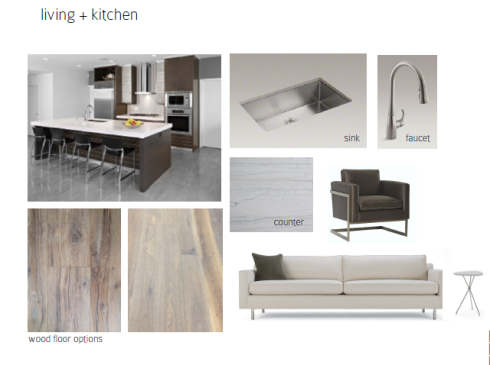 Living & Kitchen selections - Vim & Vintage blog
